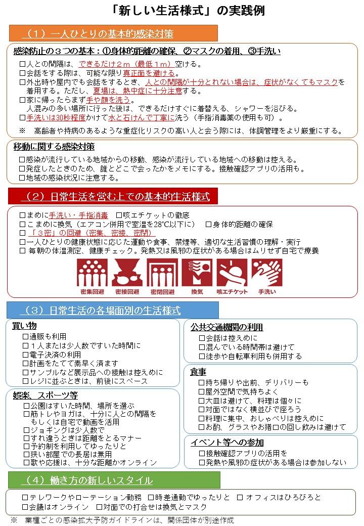 日本 コロナ 感染 地域