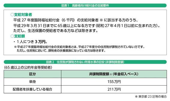 給付 緑 金 区 横浜市緑区の給付金の郵送は、いつ頃になるのでしょうか