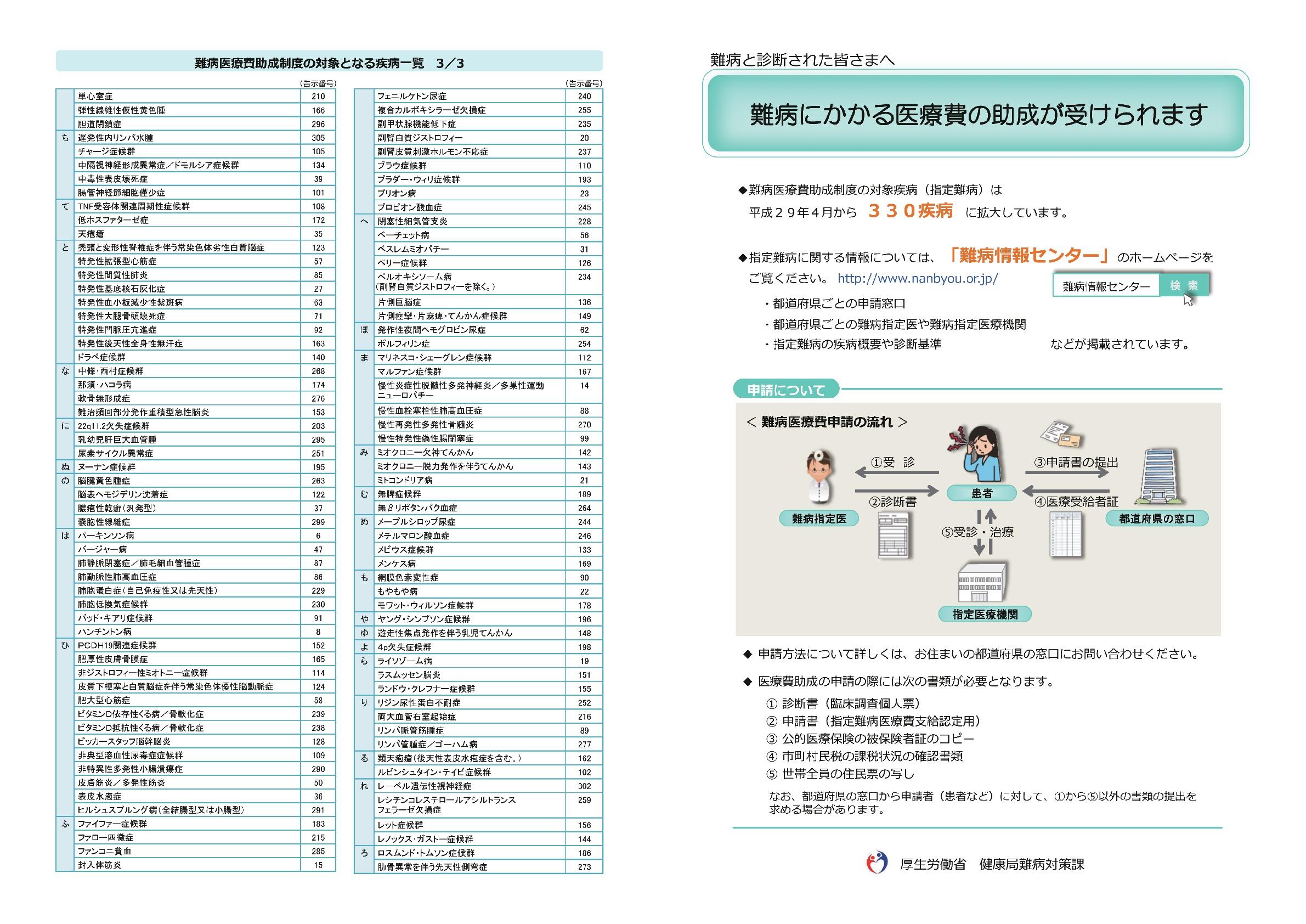 診断書(臨床調査個人票)ダウンロード 東京都福 …