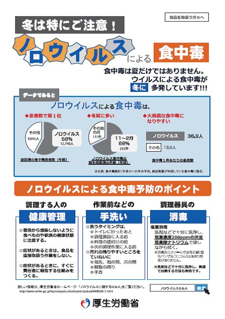 ご自由に印刷してお使い下さい。 食中毒 |厚生労働省