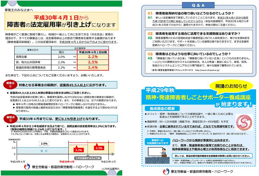障害 者 雇用 促進 法 事業主の方へ|厚生労働省 - mhlw.go.jp