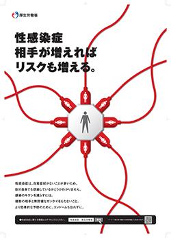 性感染症 相手が増えればリスクも増える。(平成25年度作成)